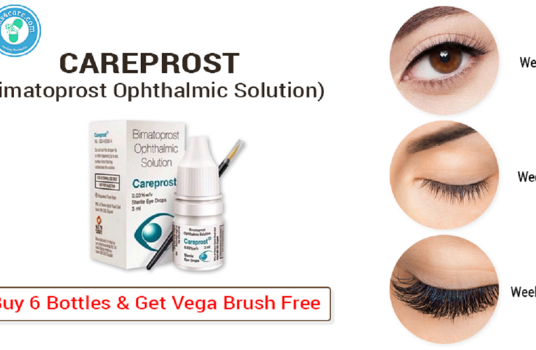 The Must-Have Eyelash Enhancing Serum for Every Woman! – Careprost